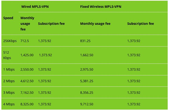 ethio telecom fixed broadband vpn