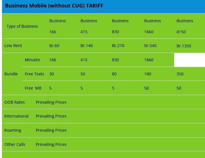 ethio-telecom postpaid mobile business package