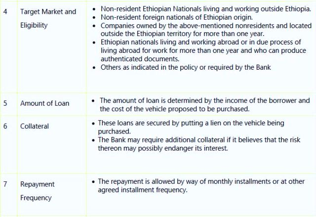 ethiopian diaspora account zemen bank 5