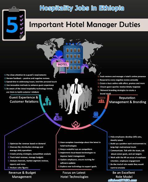 hospitality jobs in addis ababa